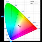 Rec2020-UHD-kleurenspectrum-vergeleken-met-Rec-709